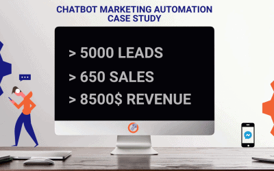 Over 5000 Leads & 650 Sales – Chatbot Marketing Automation Case Study